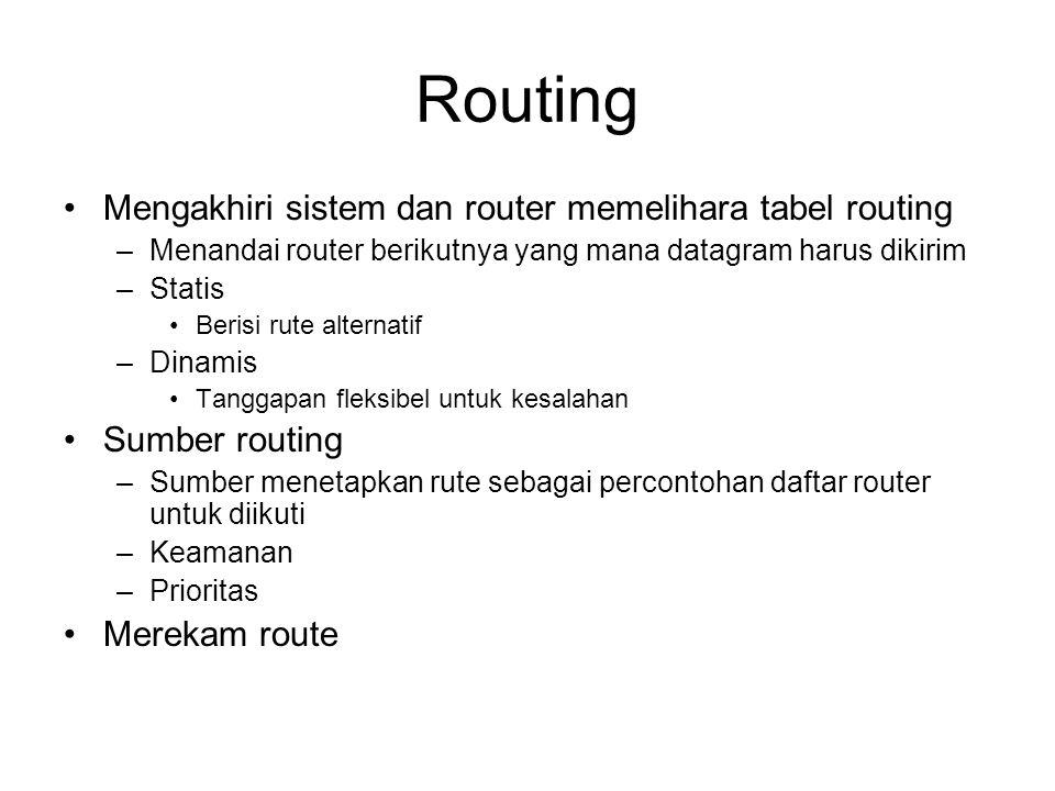 Routing Mengakhiri sistem dan router memelihara tabel routing –Menandai router berikutnya yang mana datagram harus dikirim –Statis Berisi rute alternatif –Dinamis Tanggapan fleksibel untuk kesalahan Sumber routing –Sumber menetapkan rute sebagai percontohan daftar router untuk diikuti –Keamanan –Prioritas Merekam route