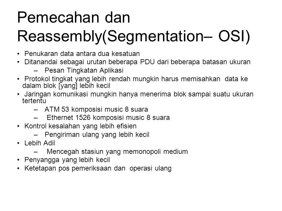 Operasi IP