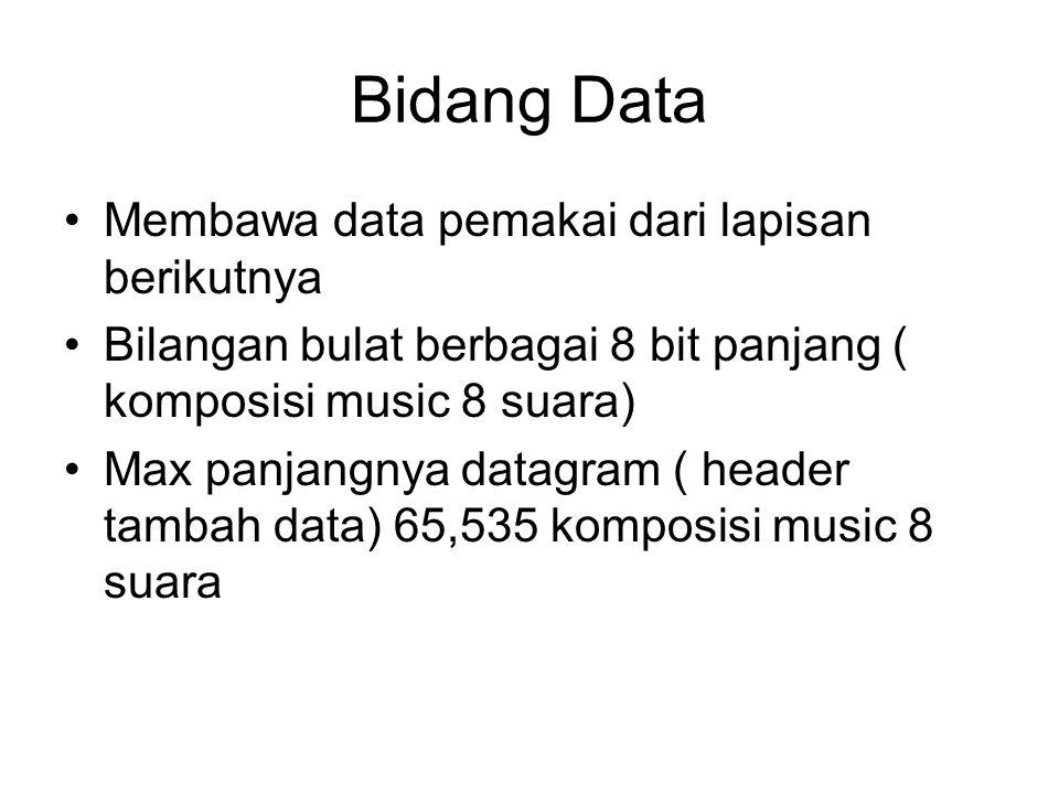 Bidang Data Membawa data pemakai dari lapisan berikutnya Bilangan bulat berbagai 8 bit panjang ( komposisi music 8 suara) Max panjangnya datagram ( header tambah data) 65,535 komposisi music 8 suara