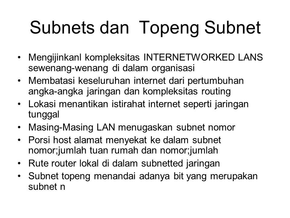 Subnets dan Topeng Subnet Mengijinkanl kompleksitas INTERNETWORKED LANS sewenang-wenang di dalam organisasi Membatasi keseluruhan internet dari pertumbuhan angka-angka jaringan dan kompleksitas routing Lokasi menantikan istirahat internet seperti jaringan tunggal Masing-Masing LAN menugaskan subnet nomor Porsi host alamat menyekat ke dalam subnet nomor;jumlah tuan rumah dan nomor;jumlah Rute router lokal di dalam subnetted jaringan Subnet topeng menandai adanya bit yang merupakan subnet n