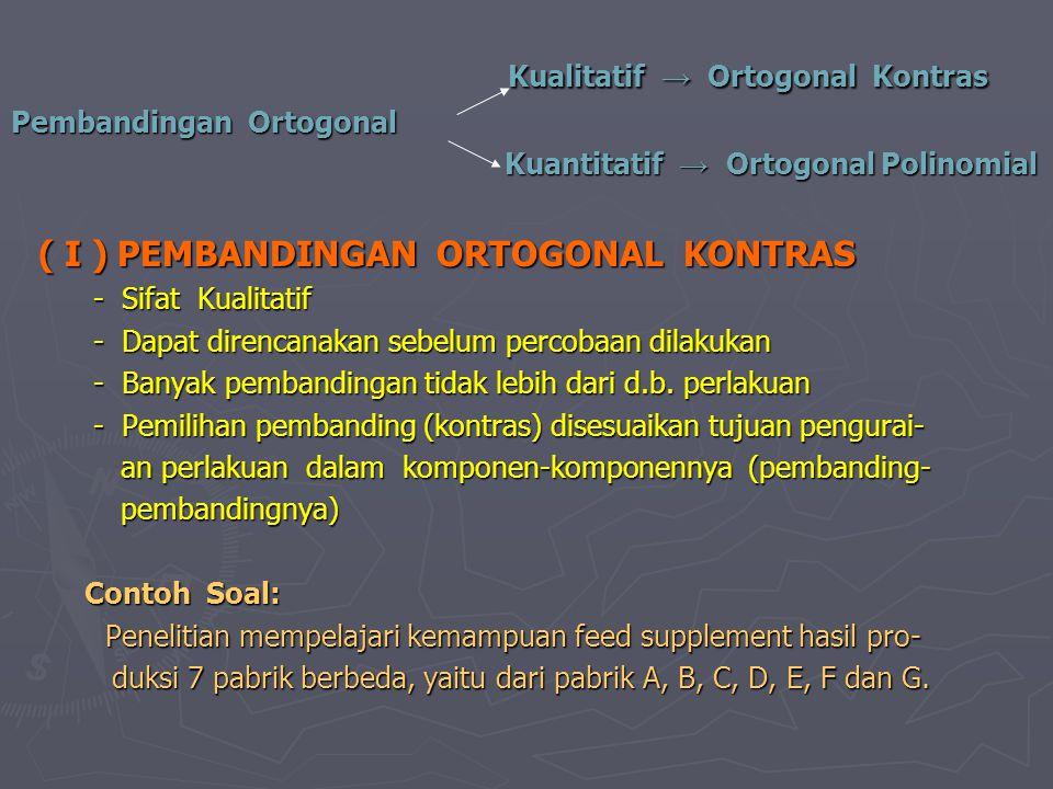 Kualitatif → Ortogonal Kontras Kualitatif → Ortogonal Kontras Pembandingan Ortogonal Kuantitatif → Ortogonal Polinomial Kuantitatif → Ortogonal Polinomial ( I ) PEMBANDINGAN ORTOGONAL KONTRAS ( I ) PEMBANDINGAN ORTOGONAL KONTRAS - Sifat Kualitatif - Sifat Kualitatif - Dapat direncanakan sebelum percobaan dilakukan - Dapat direncanakan sebelum percobaan dilakukan - Banyak pembandingan tidak lebih dari d.b.
