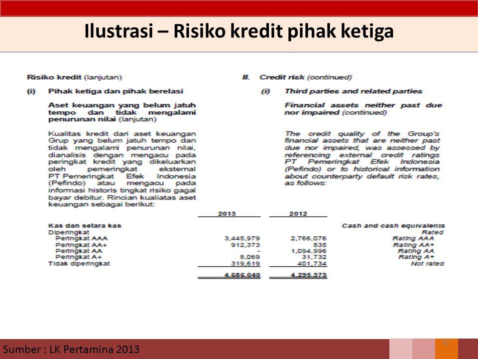 Ilustrasi – Risiko kredit 32 Sumber : LK Pertamina 2013