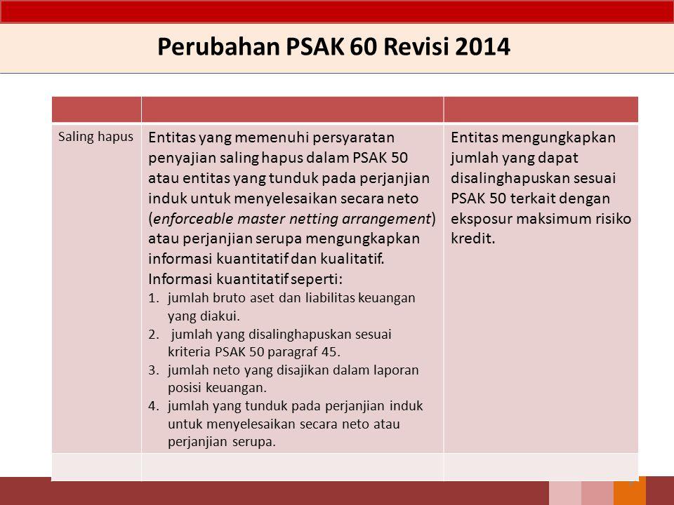 Perubahan PSAK 60 Revisi 2014 7 Pengalihan aset keuangan Memberikan persyaratan pengungkapan yang berbeda untuk entitas yang mengalihkan aset keuangan yang tidak dihentikan pengakuannya secara keseluruhan dan pengungkapan aset keuangan yang dihentikan secara keseluruhan.