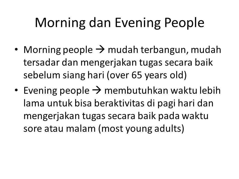 Morning dan Evening People Morning people  mudah terbangun, mudah tersadar dan mengerjakan tugas secara baik sebelum siang hari (over 65 years old) Evening people  membutuhkan waktu lebih lama untuk bisa beraktivitas di pagi hari dan mengerjakan tugas secara baik pada waktu sore atau malam (most young adults)