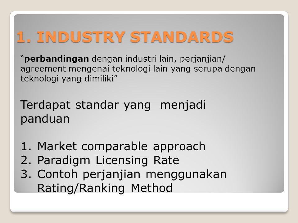 "1. INDUSTRY STANDARDS ""perbandingan dengan industri lain, perjanjian/ agreement mengenai teknologi lain yang serupa dengan teknologi yang dimiliki"" Te"