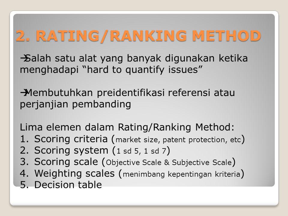"""2. RATING/RANKING METHOD  Salah satu alat yang banyak digunakan ketika menghadapi """"hard to quantify issues""""  Membutuhkan preidentifikasi referensi a"""