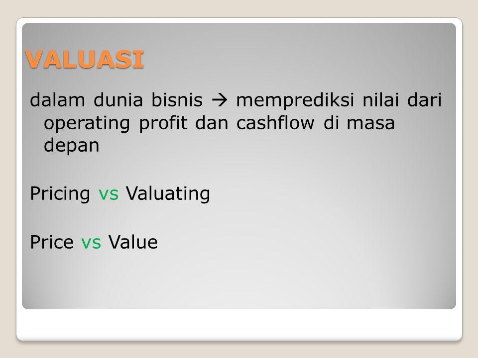 VALUASI dalam dunia bisnis  memprediksi nilai dari operating profit dan cashflow di masa depan Pricing vs Valuating Price vs Value