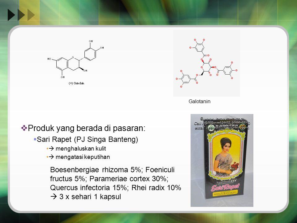  Produk yang berada di pasaran:  Sari Rapet (PJ Singa Banteng)  menghaluskan kulit  mengatasi keputihan Galotanin Boesenbergiae rhizoma 5%; Foenic