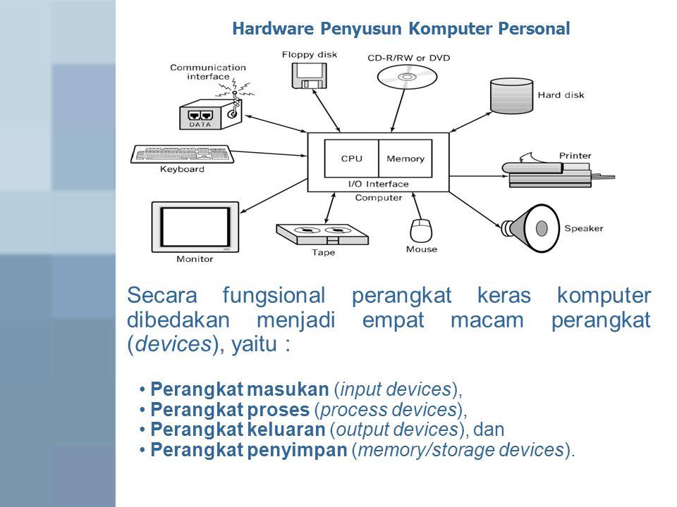 Secara fungsional perangkat keras komputer dibedakan menjadi empat macam perangkat (devices), yaitu : Hardware Penyusun Komputer Personal Perangkat masukan (input devices), Perangkat proses (process devices), Perangkat keluaran (output devices), dan Perangkat penyimpan (memory/storage devices).