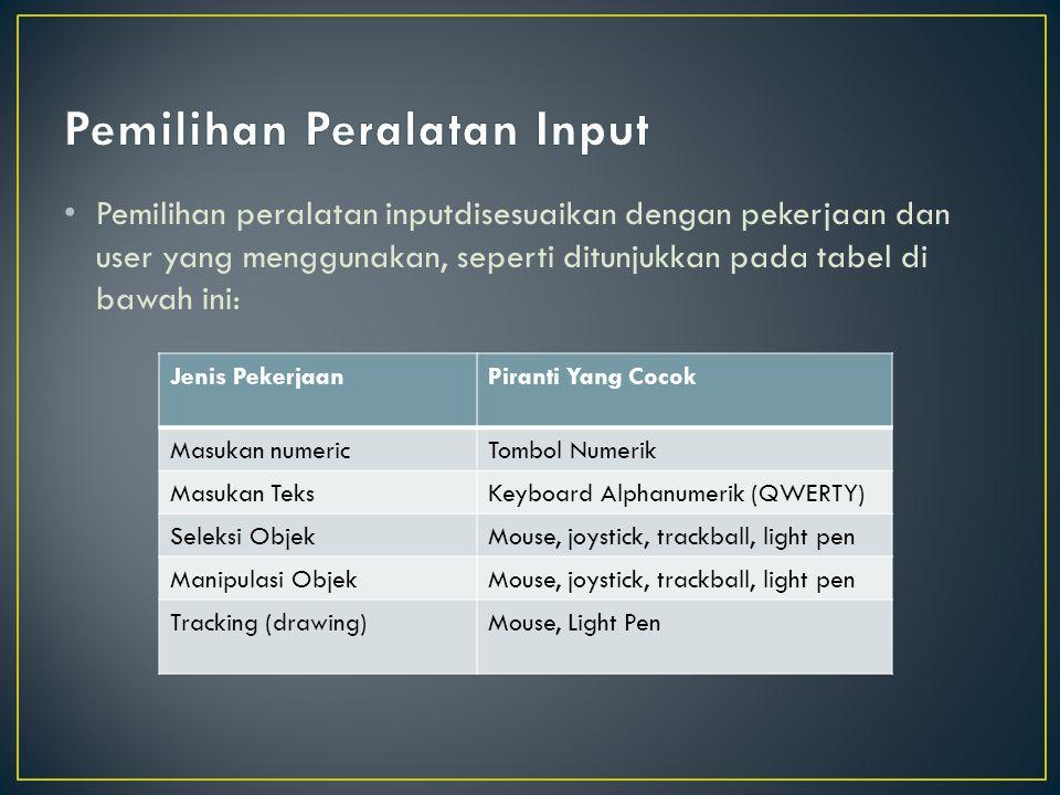 Pemilihan peralatan inputdisesuaikan dengan pekerjaan dan user yang menggunakan, seperti ditunjukkan pada tabel di bawah ini: Jenis PekerjaanPiranti Y