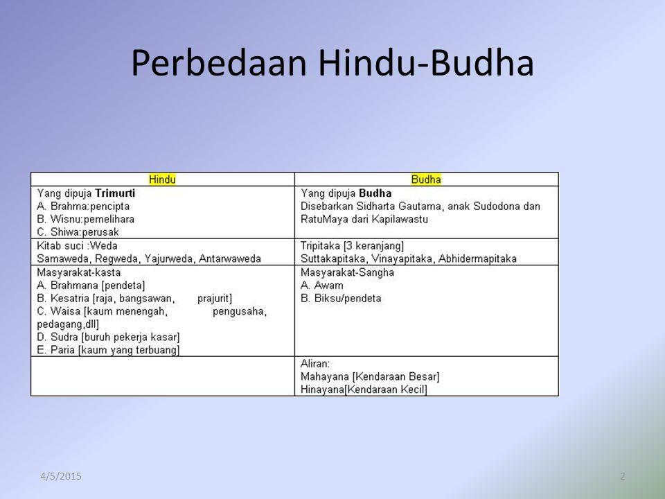 Perbedaan Hindu-Budha 4/5/20152