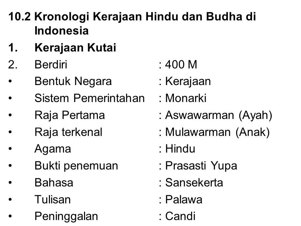 10.2 Kronologi Kerajaan Hindu dan Budha di Indonesia 1.Kerajaan Kutai 2.Berdiri: 400 M Bentuk Negara: Kerajaan Sistem Pemerintahan : Monarki Raja Pert