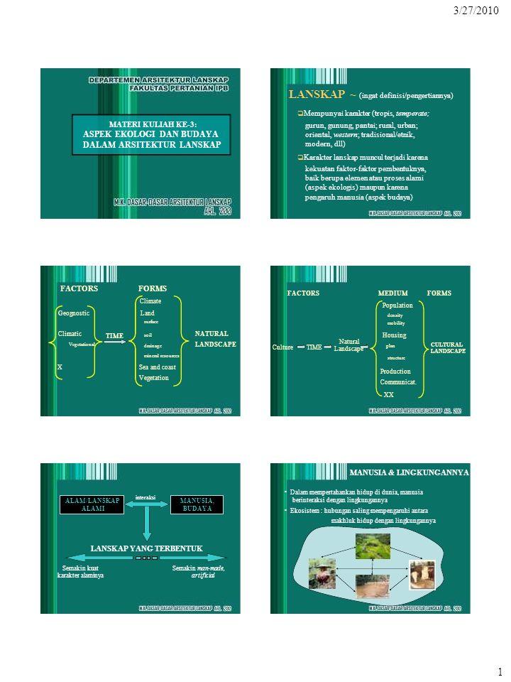 1 MATERI KULIAH KE-3: ASPEK EKOLOGI DAN BUDAYA DALAM ARSITEKTUR LANSKAP 3/27/2010 LANSKAP ~ (ingat definisi/pengertiannya)  Mempunyai karakter (tropi