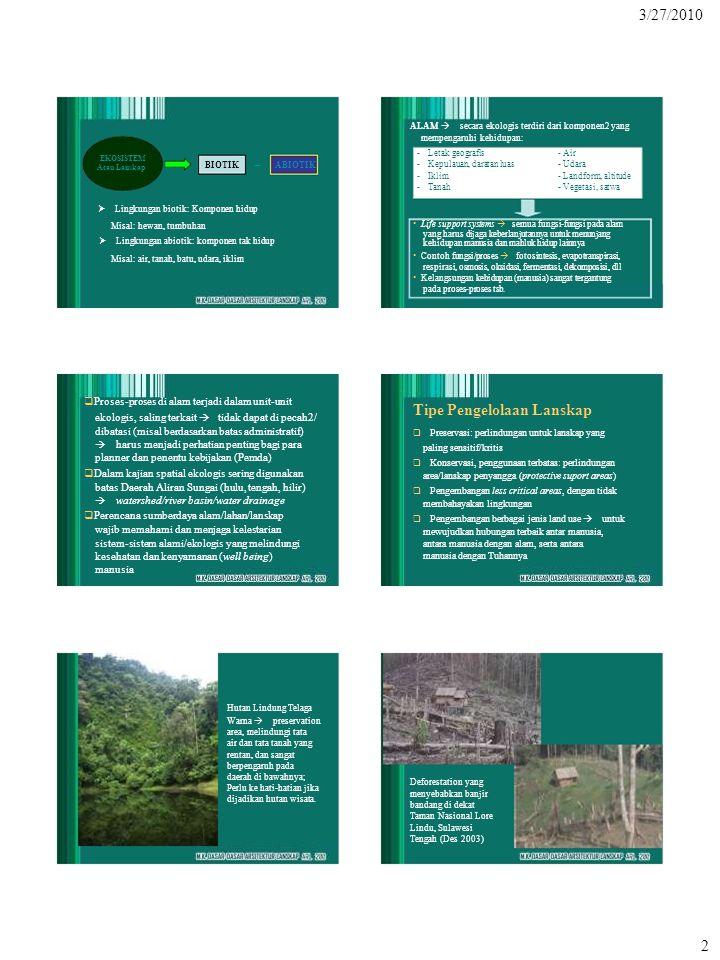 karya arsitektur lanskap  tata ruang, tata letak elemen, desain elemen, dan pemilihan bahan  keamanan, kenyamanan dan keawetan FAKTOR-FAKTOR ALAMI iklim (sinar matahari, suhu, curah hujan, kelembaban, angin)  makro dan mikro tanah air (termasuk bentuk badan air: sungai, danau) topografi sumber daya alam (batu, kayu, pemandangan) Plantation Forest garden Upland field Paddy field Residential area 0 10km N Cianjur City Mt.