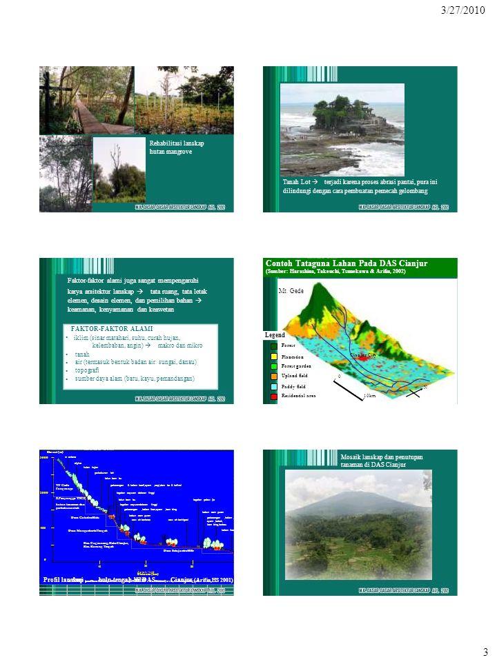 Hilir Tengah Hulu Terrain~Pola Lanskap Sawah: Mountaineous Hilly Undulating - flat > 10 m Gambar Profil Pohon dan Perdu di Pekarangan Tradisional (Pohon, Perdu dan Herba yang Lebih Pendek dan Berada di Belakang Profil ini Tidak Tergambar) a b c d aeae e b f e p g d h iiii i j k c l b m c m o n p g tctc gqgq u r r r s p g cvgcvg 3/27/2010 Tinggi (meter) 25 REMARKS : 20 1-2m 15 2-5m 10 5 5 - 10 m 0 Pola pekarangan, taman rumah tropis di perdesaan.