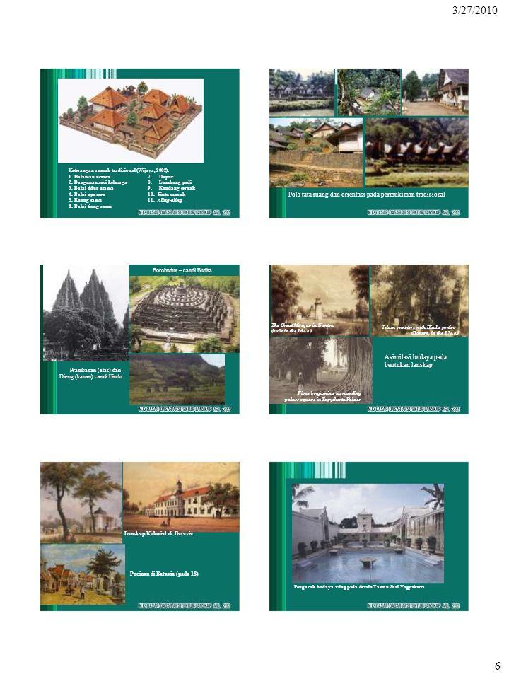 3/27/2010 Keterangan rumah tradisional (Wijaya, 2002): 1. Halaman utama 2. Bangunan suci keluarga 3. Balai tidur utama 7. Dapur 8. Lumbung padi 9. Kan