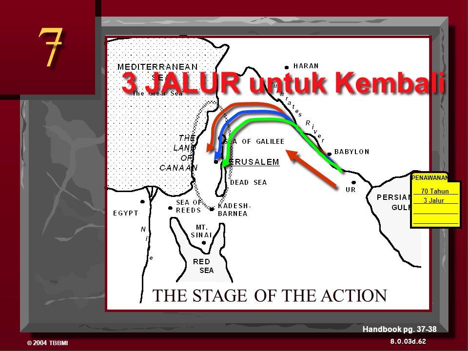 © 2004 TBBMI 8.0.03d. THE STAGE OF THE ACTION 7 7 PENAWANAN 70 Tahun 3 Jalur 3 JALUR untuk Kembali 62 Handbook pg. 37-38