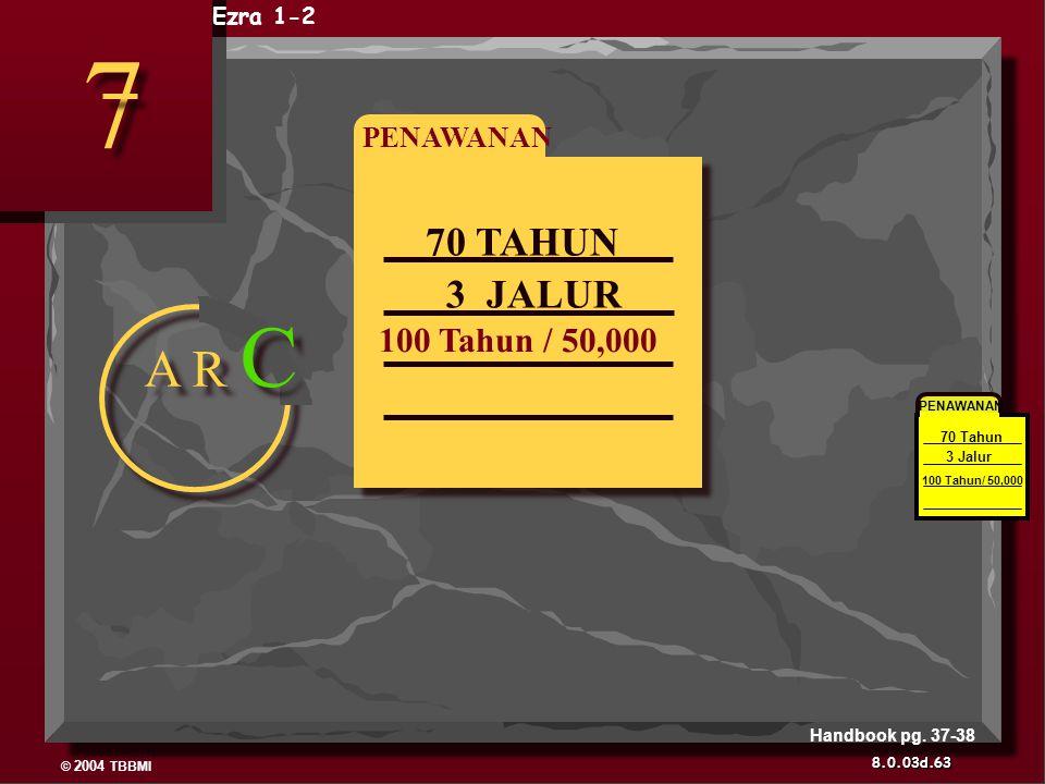 © 2004 TBBMI 8.0.03d. PENAWANAN 70 TAHUN 3 JALUR 100 Tahun / 50,000 A R C 7 7 Ezra 1-2 PENAWANAN 70 Tahun 3 Jalur 100 Tahun/ 50,000 63 Handbook pg. 37