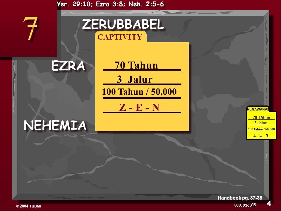 © 2004 TBBMI 8.0.03d. CAPTIVITY 70 Tahun 3 Jalur 100 Tahun / 50,000 Z - E - N 7 7 Yer. 29:10; Ezra 3:8; Neh. 2:5-6 ZERUBBABEL EZRA NEHEMIA PENAWANAN 7