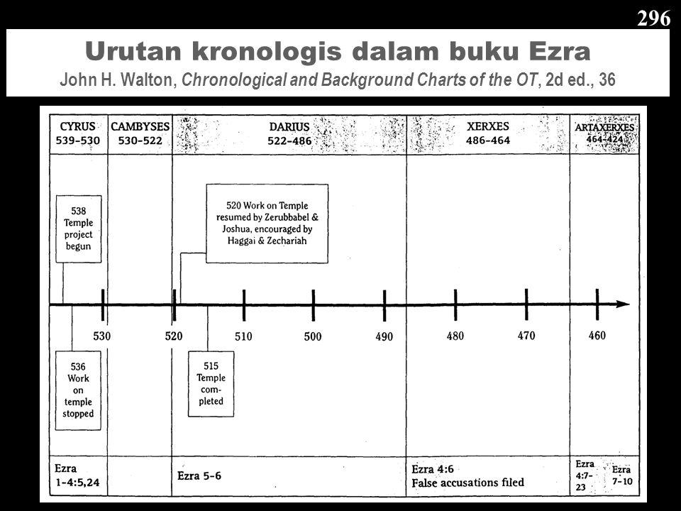 Urutan kronologis dalam buku Ezra John H. Walton, Chronological and Background Charts of the OT, 2d ed., 36 296