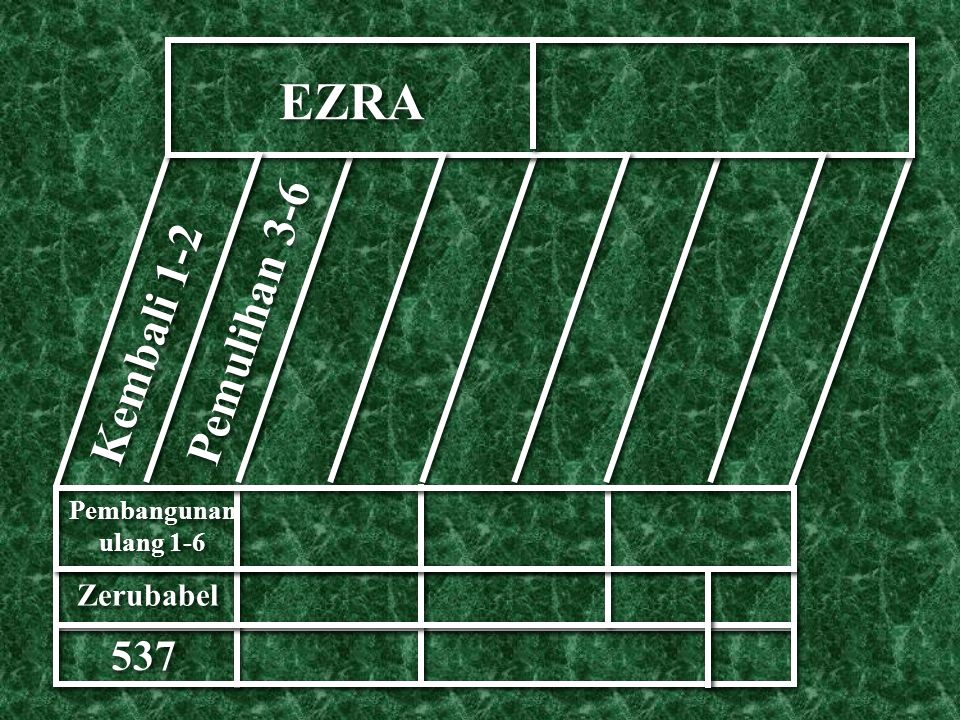 Pembangunan ulang 1-6 EZRA Kembali 1-2 Pemulihan 3-6 Zerubabel 537
