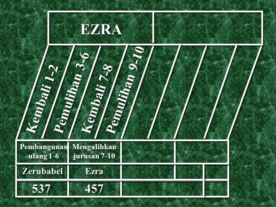 Pembangunan ulang 1-6 EZRA Kembali 7-8 Pemulihan 9-10 Kembali 1-2 Pemulihan 3-6 Mengalihkan jurusan 7-10 Ezra Zerubabel 457 537