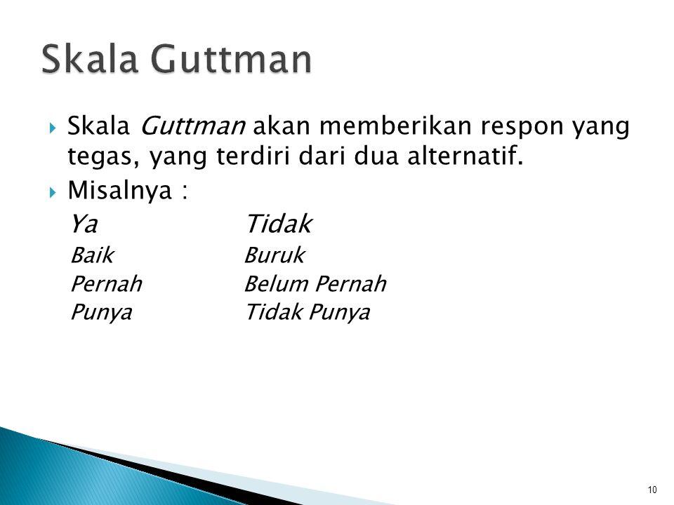  Skala Guttman akan memberikan respon yang tegas, yang terdiri dari dua alternatif.  Misalnya : YaTidak Baik Buruk PernahBelum Pernah Punya Tidak Pu