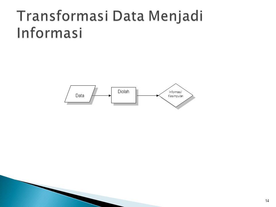 14 Diolah Data Informasi/ Kesimpulan Informasi/ Kesimpulan