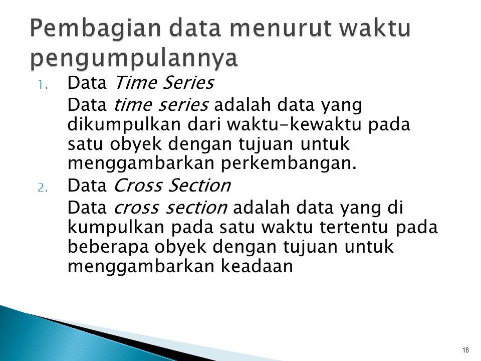 1. Data Time Series Data time series adalah data yang dikumpulkan dari waktu-kewaktu pada satu obyek dengan tujuan untuk menggambarkan perkembangan. 2