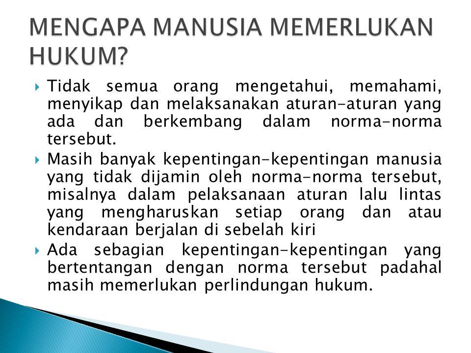  Di Indonesia dewasa ini, mana yang disebut Ius Consitutum, mana yang disebut Ius Consituendum, mana yang disebut Ius Naturale.