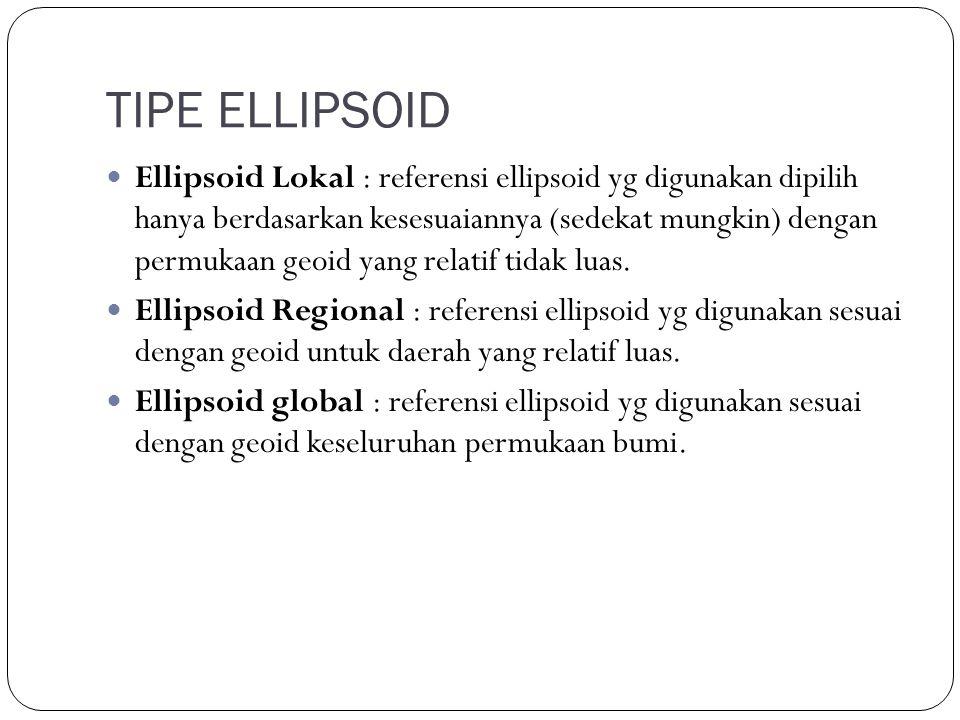 TIPE ELLIPSOID Ellipsoid Lokal : referensi ellipsoid yg digunakan dipilih hanya berdasarkan kesesuaiannya (sedekat mungkin) dengan permukaan geoid yang relatif tidak luas.