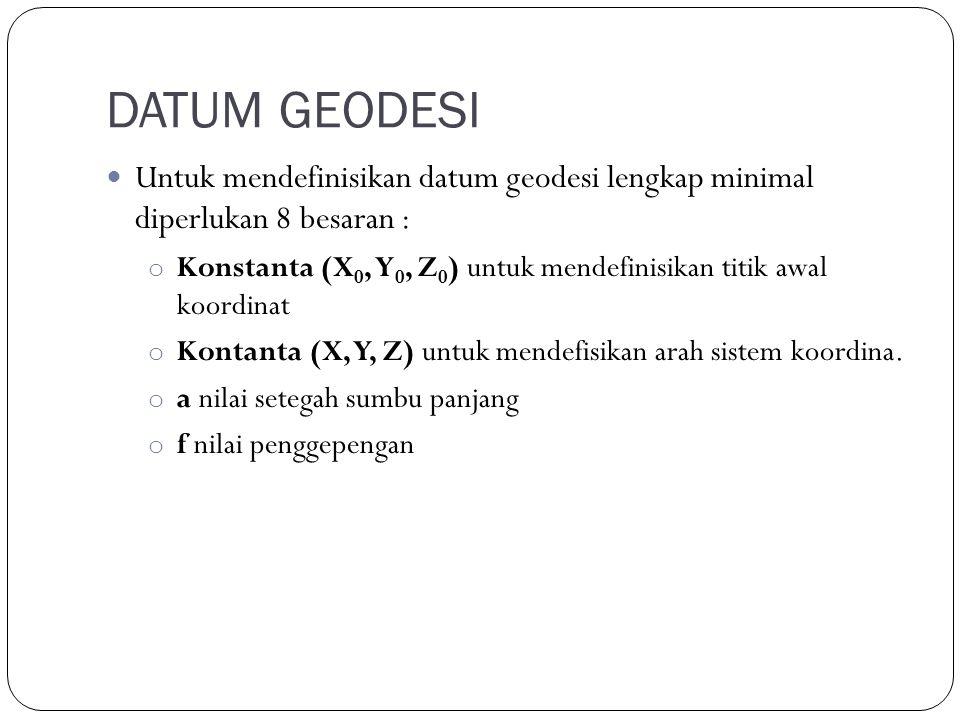 DATUM GEODESI Untuk mendefinisikan datum geodesi lengkap minimal diperlukan 8 besaran : o Konstanta (X 0, Y 0, Z 0 ) untuk mendefinisikan titik awal koordinat o Kontanta (X, Y, Z) untuk mendefisikan arah sistem koordina.