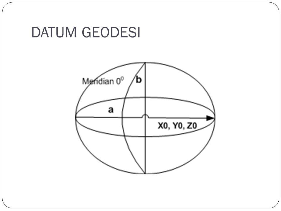 DATUM GEODESI