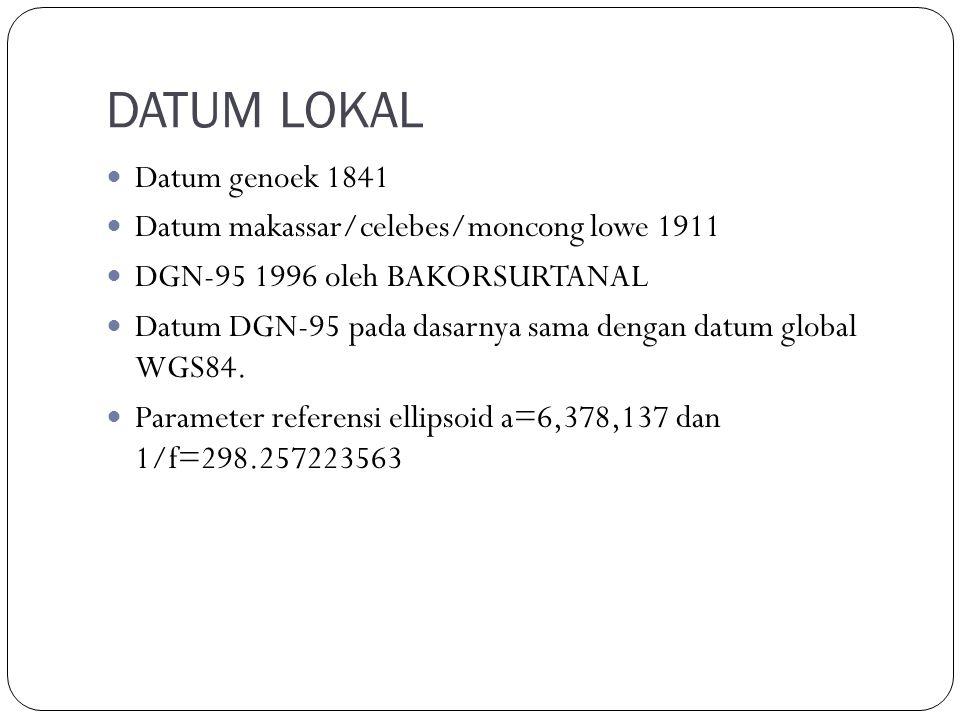 DATUM LOKAL Datum genoek 1841 Datum makassar/celebes/moncong lowe 1911 DGN-95 1996 oleh BAKORSURTANAL Datum DGN-95 pada dasarnya sama dengan datum global WGS84.