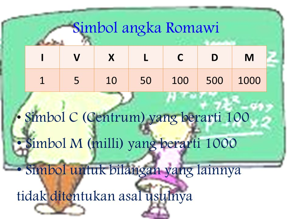 Simbol angka Romawi IVXLCDM 1510501005001000 Simbol C (Centrum) yang berarti 100 Simbol M (milli) yang berarti 1000 Simbol untuk bilangan yang lainnya
