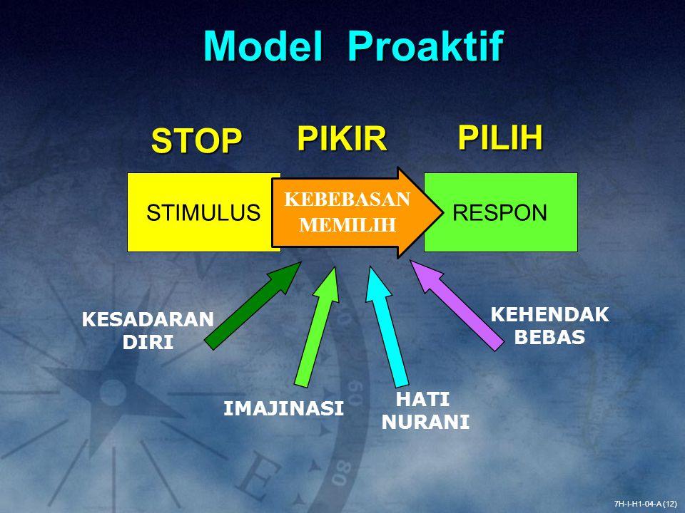 7H-I-H1-04-A (12) STIMULUS RESPON KEBEBASAN MEMILIH KESADARAN DIRI IMAJINASI HATI NURANI KEHENDAK BEBAS Model Proaktif STOP PIKIR PILIH