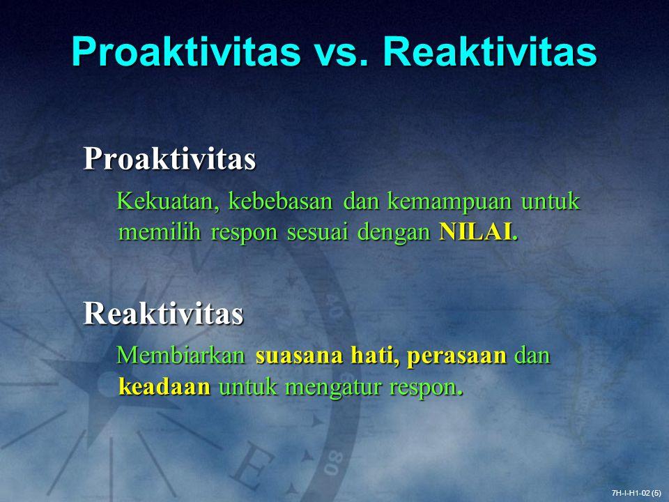 Proaktivitas vs. Reaktivitas Proaktivitas Kekuatan, kebebasan dan kemampuan untuk memilih respon sesuai dengan NILAI. Reaktivitas Membiarkan suasana h
