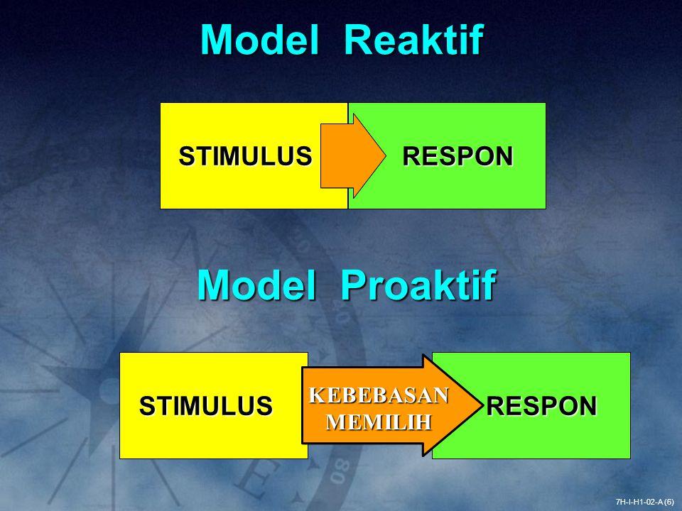 Model Reaktif STIMULUS RESPON RESPON 7H-I-H1-02-A (6) RESPON RESPON Model Proaktif STIMULUS KEBEBASANMEMILIH