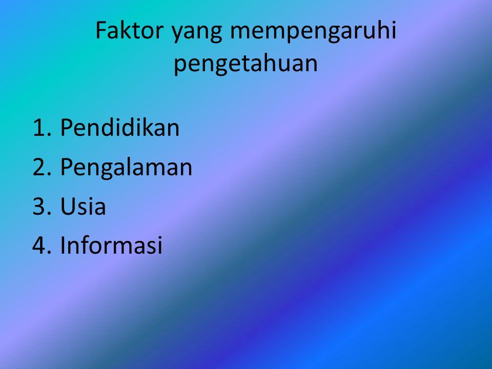Faktor yang mempengaruhi pengetahuan 1.Pendidikan 2.Pengalaman 3.Usia 4.Informasi