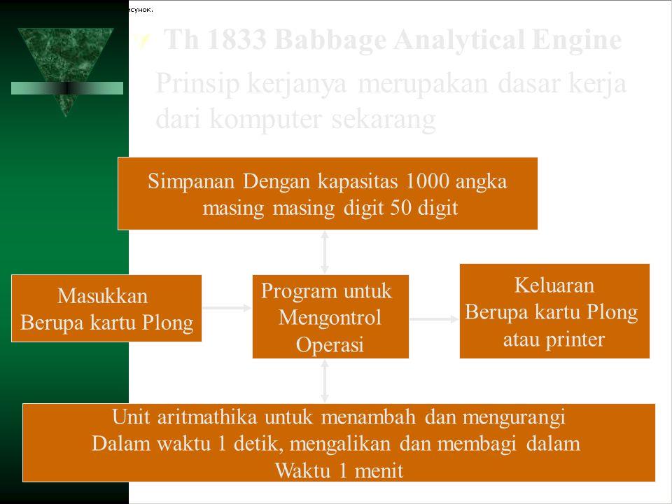  Th 1833 Babbage Analytical Engine Prinsip kerjanya merupakan dasar kerja dari komputer sekarang Simpanan Dengan kapasitas 1000 angka masing masing d