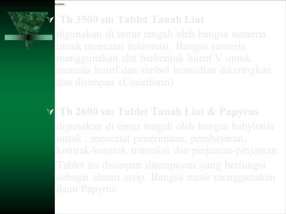 Th 3500 sm Tablet Tanah Liat digunakan di timur tengah oleh bangsa sumeria untuk mencatat informasi. Bangsa sumeria menggunakan alat berbentuk huruf