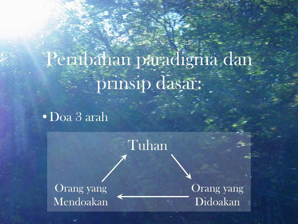 Perubahan paradigma dan prinsip dasar: Tuhan yang memimpin Kita bermitra dengan Tuhan Rendah hati: ↔ (sejajar) bukan ↓ (atas ke bawah) Jangan membuka rahasia!