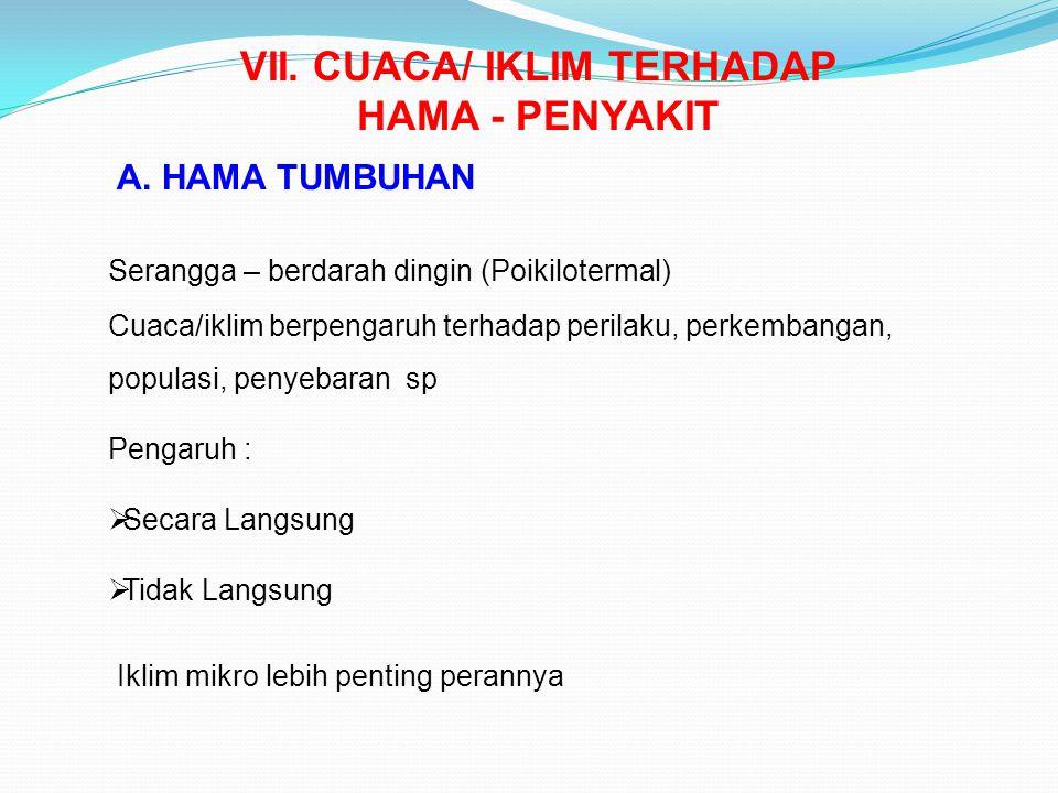 VII.CUACA/ IKLIM TERHADAP HAMA - PENYAKIT A.