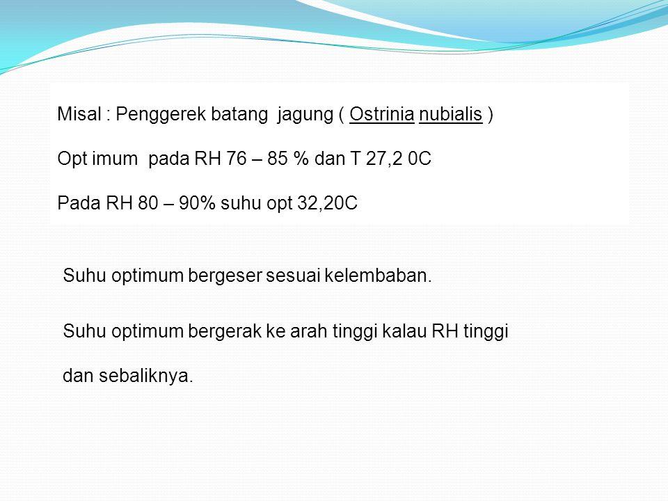Misal : Penggerek batang jagung ( Ostrinia nubialis ) Opt imum pada RH 76 – 85 % dan T 27,2 0C Pada RH 80 – 90% suhu opt 32,20C Suhu optimum bergeser sesuai kelembaban.