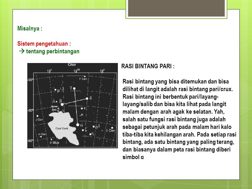 Misalnya : Sistem pengetahuan :  tentang perbintangan RASI BINTANG PARI : Rasi bintang yang bisa ditemukan dan bisa dilihat di langit adalah rasi bin