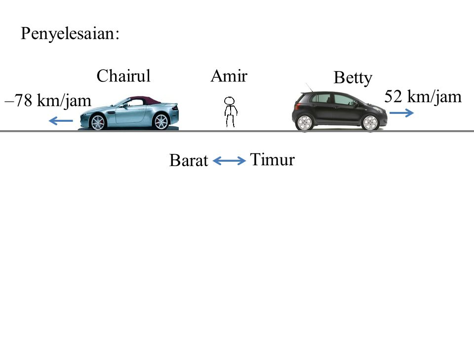 Penyelesaian: a) v CA = v CB + v BA  v CB = v CA – v BA v CB = v CA – v BA = –78 km/jam – 52 km/jam = –130 km/jam