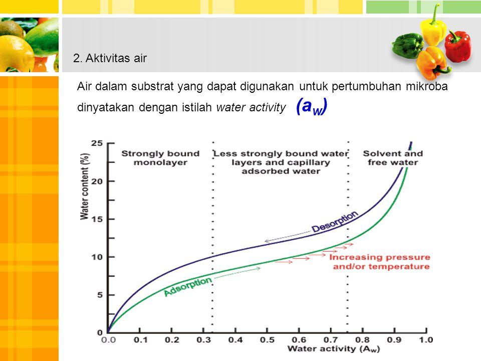 2. Aktivitas air Air dalam substrat yang dapat digunakan untuk pertumbuhan mikroba dinyatakan dengan istilah water activity (a w )