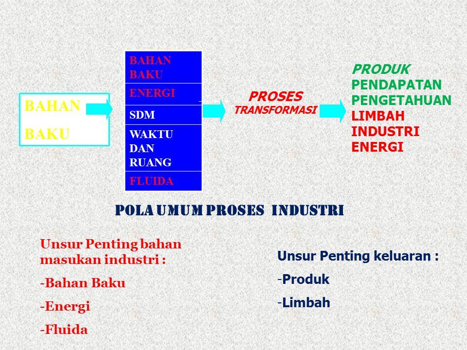 Limbah industri baik berupa gas, cair maupun padat umumnya termasuk kategori atau dengan sifat limbah B3.