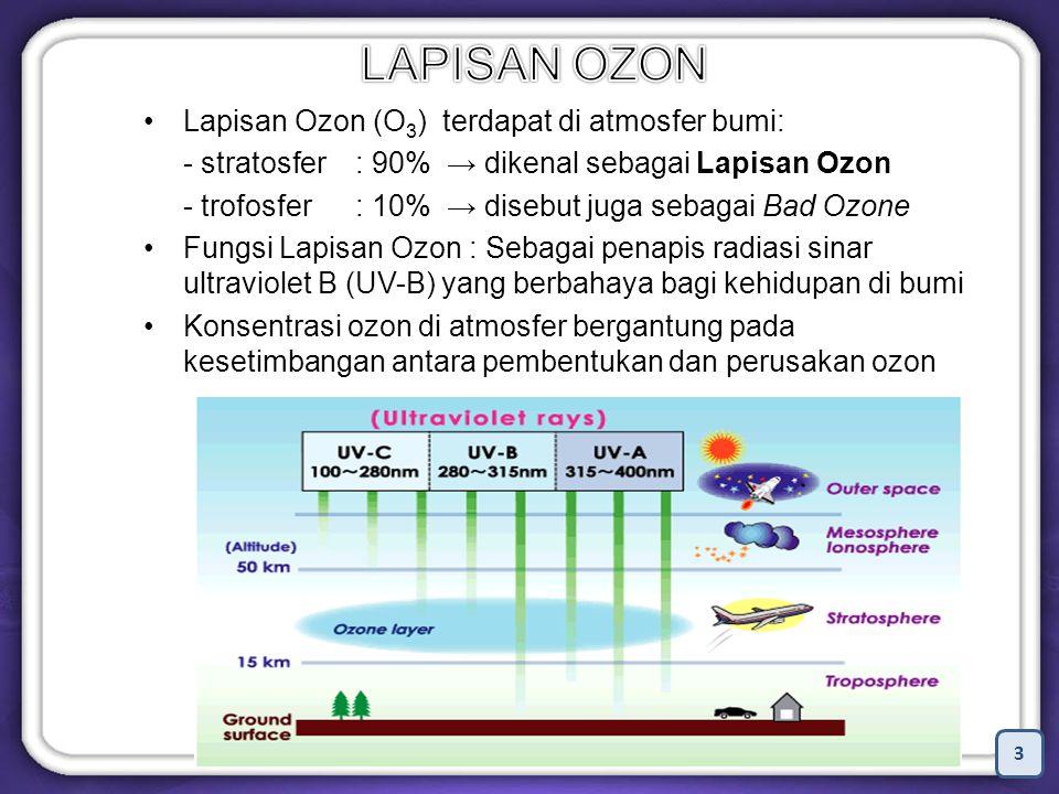 3 Lapisan Ozon (O 3 ) terdapat di atmosfer bumi: - stratosfer: 90% → dikenal sebagai Lapisan Ozon - trofosfer: 10% → disebut juga sebagai Bad Ozone Fungsi Lapisan Ozon : Sebagai penapis radiasi sinar ultraviolet B (UV-B) yang berbahaya bagi kehidupan di bumi Konsentrasi ozon di atmosfer bergantung pada kesetimbangan antara pembentukan dan perusakan ozon
