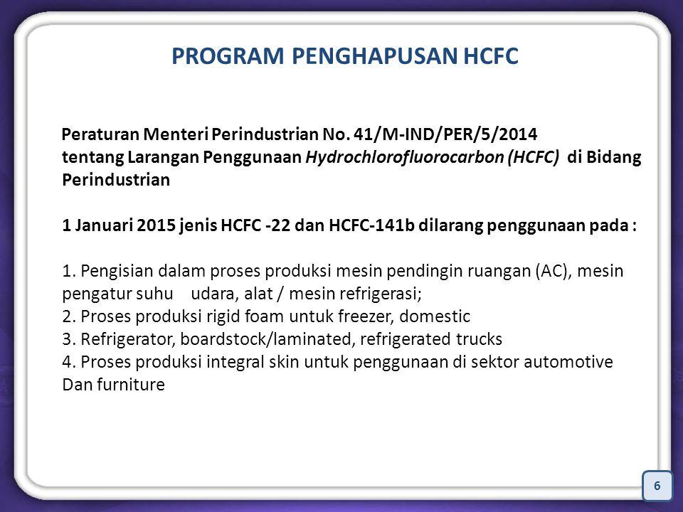 6 Peraturan Menteri Perindustrian No. 41/M-IND/PER/5/2014 tentang Larangan Penggunaan Hydrochlorofluorocarbon (HCFC) di Bidang Perindustrian 1 Januari